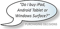 "Purchasing decisions: ""Do I buy iPad, Android Tablet or Microsoft Surface?"""